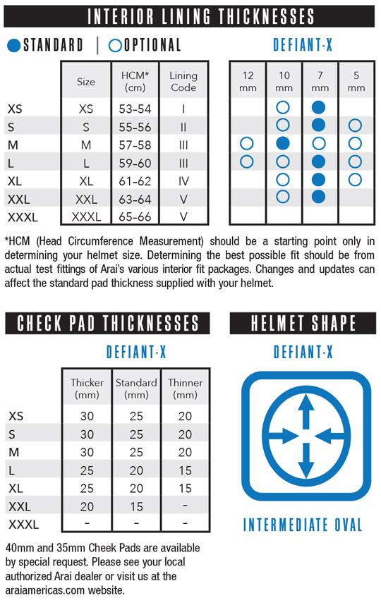 Defiant_X_Fit_Chart