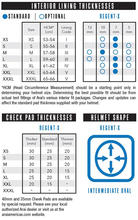 Regent_X_Fit_Chart
