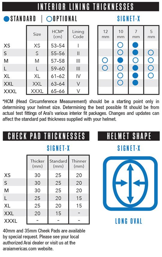 Signet_X_Fit_Chart